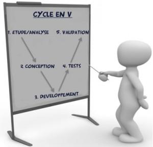 cycleV1